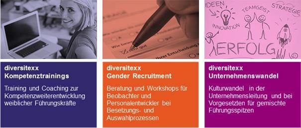 diversitexx Überblick